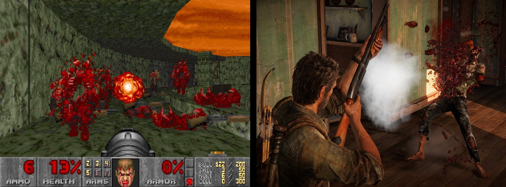 Two decades of violent gaming: from Doom (1993) to The Last Of Us (2013)